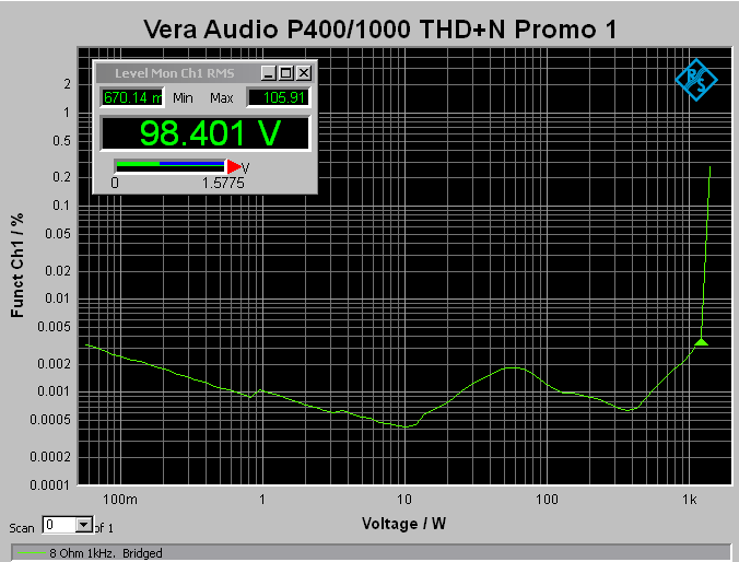 THD+N bridged into 8 Ohm load.png
